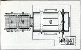 Промышленность производство Содовое производство Реферат Учил  Схема механической содовой печи с вращающимся барабаном