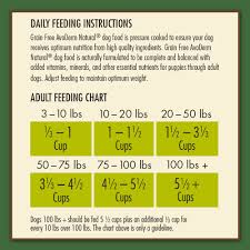 Dog Food Chart By Weight Avoderm Natural All Life Stages Dry Wet Dog Food Grain Free Chicken Vegetables Recipe
