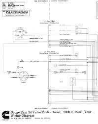 random cummins ecm wiring diagram newstongjl com cummins isx ecm wiring diagram beautiful 2005 ram wire center e280a2 of