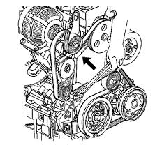 does the 2001 pontiac grand prix gtp have a timing belt or a fixya the indicator on the movable portion of the tensioner must be in the limits of the marks of the stationary portion of the tensioner