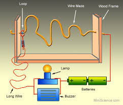 steady hand game circuit diagram ireleast info buzz wire wiring circuit