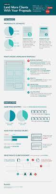 25+ unique Business proposal template ideas on Pinterest ...