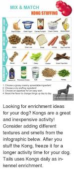 Dog Breed Compatibility Chart Mix And Match Chart Of Kong Foods Dog Enrichment Toys For