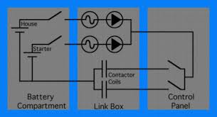 electrical switching simplified on our prout escale catamaran prout escale catamaran contactor diagram of contactor circuit