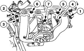 2001 mazda tribute vacuum diagram 2001 image 2002 chevrolet truck silverado 2500 4wd 6 0l fi ohv 8cyl repair on 2001 mazda tribute