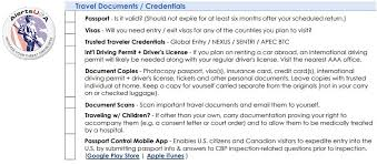 Travel Security Checklist Travel Documents And Credentials