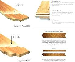 Laminate Flooring Thickness Ameriblog Info