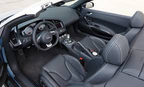 audi r8 spyder interior. Unique Audi Audi R8 Spyder Interior Wallpaper On Audi R8 Spyder Interior R
