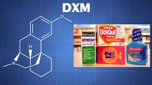 Dextromethorphan The Drug Classroom