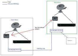 directv wireless genie mini diagram dolgular