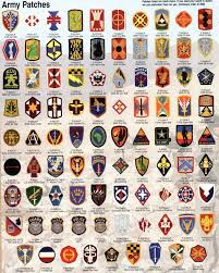 Us Army Patch Chart U S Army Patchs Us Army Patches Us Army Patches Army