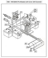 ez go pds schematic wire center \u2022 Ezgo Golf Cart Forward Reverse Switch Wiring Diagram 34a6b7f6 4e9d 40be 8145 07e2b84f3ae6 ezgo pds wiring diagram for ez rh natebird me 2012 ez go rear seat kit ez go pds freedom series