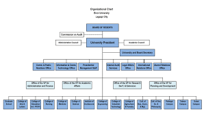 22 Unbiased Call Center Organizational Structure Pdf