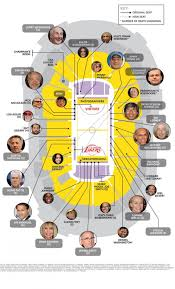 La Lakers Celebrity Seating Chart Visual Ly