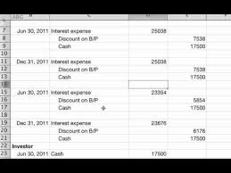 amortizing bond discount discount and premium amortization on bonds youtube
