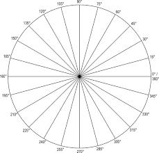 Polar Grid In Degrees With Radius 1 Clipart Etc