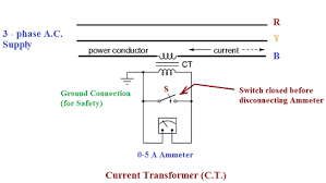 instrument transformers electrical4u connection of current transformer or ct