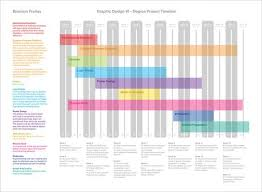 Project Timelines For Visual Design Project Google Search Admin