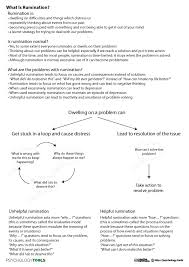 What Is Rumination?   Depression   Pinterest   Therapy ...