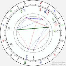 Park Ji Min Birth Chart Horoscope Date Of Birth Astro