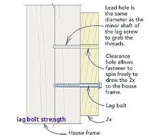 Lag Bolt Strength Pilot Hole Sizing For Lag Bolts Fine Lag