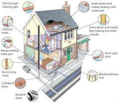 residential plumbing   unlimited plumbing  amp  drain service   best    residential plumbing services