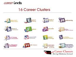 16 Career Clusters Chart Borrowed Lessons Our Jobland Career Cluster Lesson