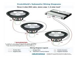 how to wire 2 subs to a mono in addition 4 dual 2 ohm sub wiring as sub dual 1 2 ohm wiring in addition how to wire a 4 ohm sub to 2 ohm how to wire 2 subs to a mono in addition 4 dual 2 ohm sub wiring as