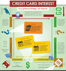 how credit cards interest calculated personal loans vs credit cards things you should know