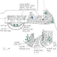 Small Picture Garden Design Outside Garden Design