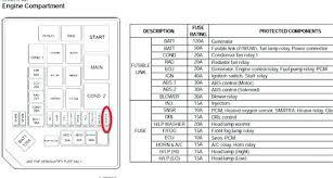 2002 hyundai elantra fuse box map auto electrical wiring diagram \u2022 2006 hyundai elantra fuse box diagram 2002 hyundai elantra interior fuse box diagram impala likeness rh afcstoneham club 2002 hyundai elantra interior fuse box diagram hyundai elantra fuse box