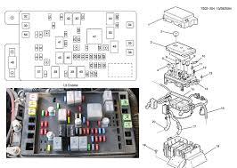 fuse box diagram front fuses orig 2004 gmc envoy xl fuse box