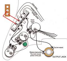 guitar plug wiring diagram replacing the output jack on an electric guitar proaudioland atrat