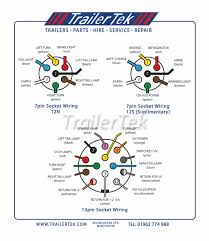 wiring diagram for a pj trailer the wiring diagram 7 pin wiring diagram vidim wiring diagram wiring diagram