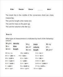 What Is The Metric System Conversion Chart 8 Metric System Conversion Chart Templates Free Sample