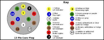 24v trailer socket wiring diagram uk wiring diagram 24v trailer socket wiring diagram uk and