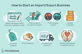 Food Company Product Tree Diagram Steps To Starting An Import Export Business