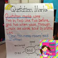 Quotation Marks Anchor Chart Quotation Mark Anchor Chart Miss Decarbo