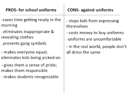 for and against wearing school uniform essay school uniform debate essay 519 words bartleby