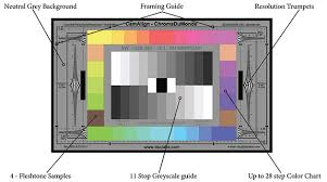 Charting Your Camera Cinematography