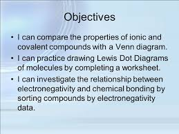 Ionic Vs Covalent Bonds Venn Diagram Objectives I Can Compare The Properties Of Ionic And