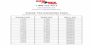 Standard Tire Sizes Chart 39 Extraordinary Tractor Tire Size Cross Reference Chart