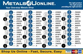 Image Result For Wire Gauge Chart Awg Swg Decimal Inch Mm