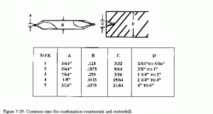 Metric Inch Drill Online Charts Collection