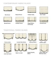 128 best Window Treatments images on Pinterest | Curtains, Decorating ideas  and Ideas