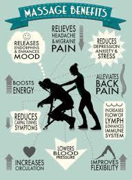 chair massage. chair massage e