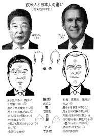 日本人と欧米人の違い まゆみの似顔絵たまてばこ