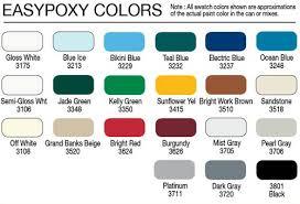 Easypoxy Color Chart 21 Cogent Easypoxy Color Chart