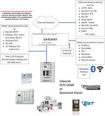 est quickstart to bacnet ip on bacnet lighting diagram bacnet network diagram bacnet wiring