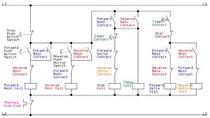 star delta starter wiring diagram explanation star dol starter control circuit diagram pdf dol auto wiring diagram on star delta starter wiring diagram